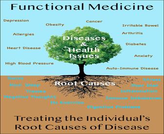 Fonksiyonel Tıp Nedir?